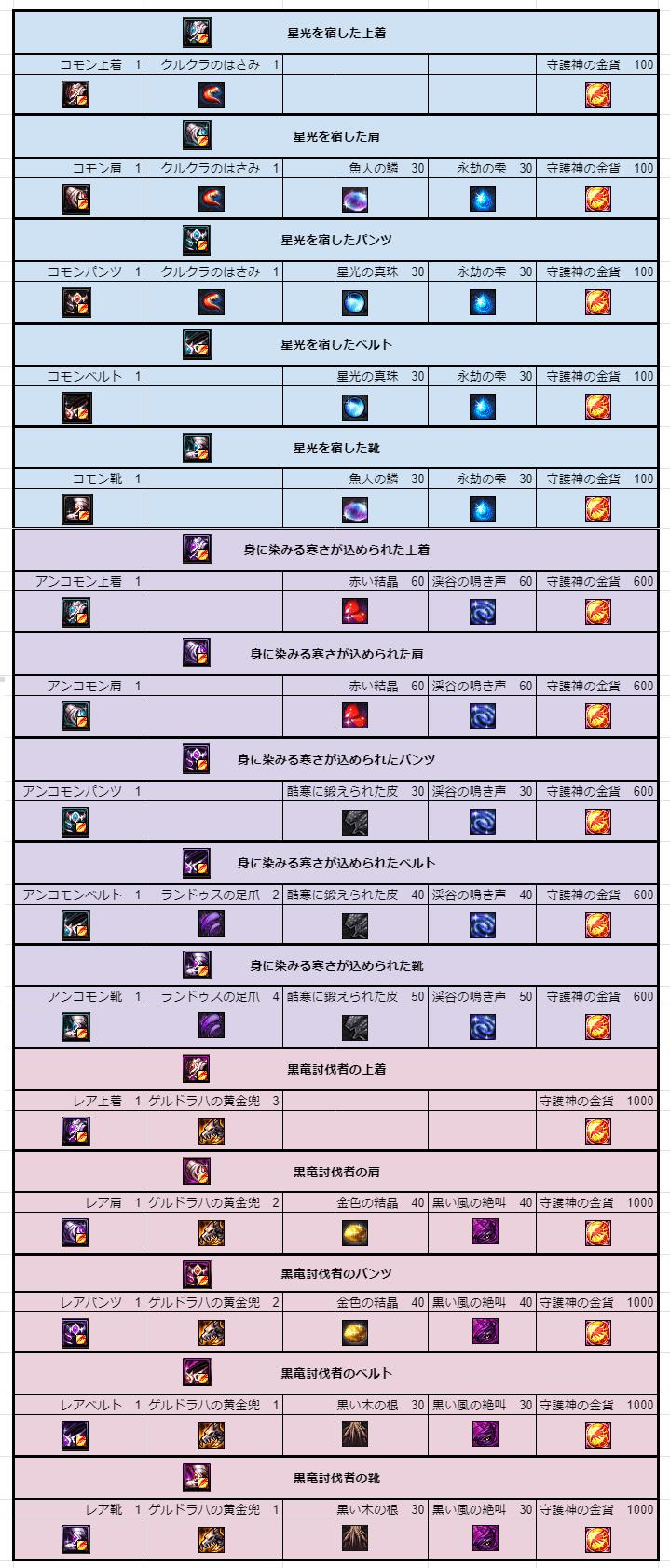2021_07_05_01
