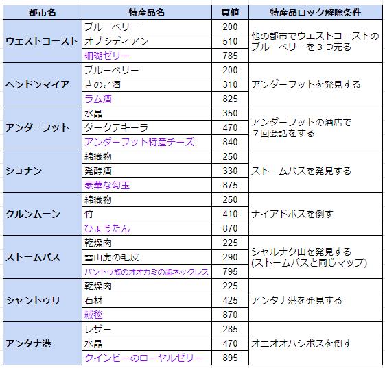2021_09_11_01