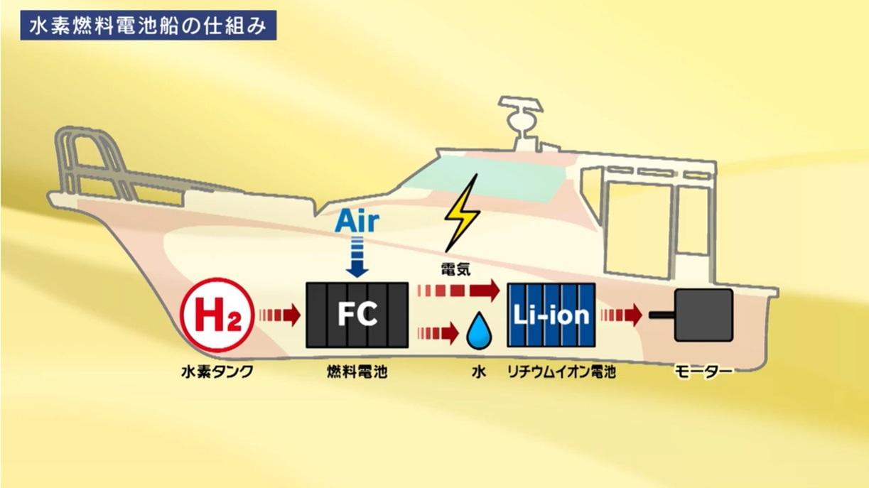 日本初の商用浮体式洋上風力発電-11