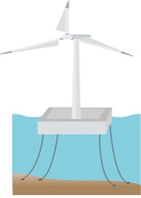 世界最大の浮体式洋上風車-02