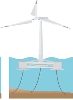 世界最大の浮体式洋上風車-03
