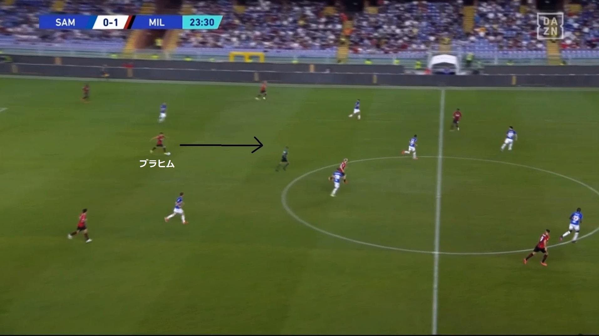 【21-22シーズン】サンプドリア対ミラン_戦術分析11