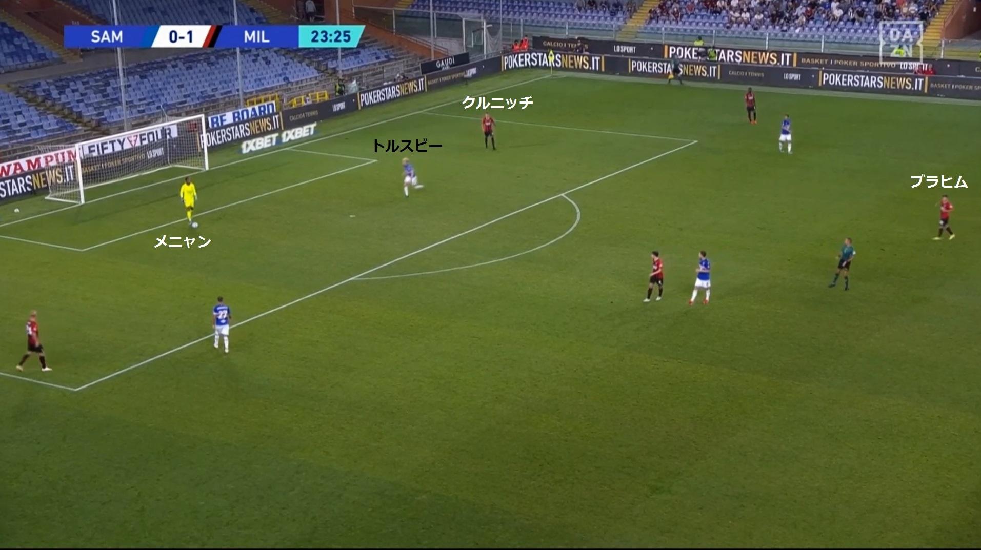 【21-22シーズン】サンプドリア対ミラン_戦術分析8