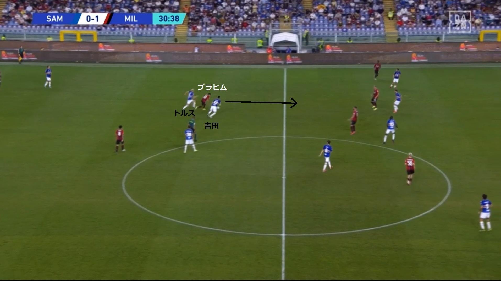 【21-22シーズン】サンプドリア対ミラン_戦術分析4