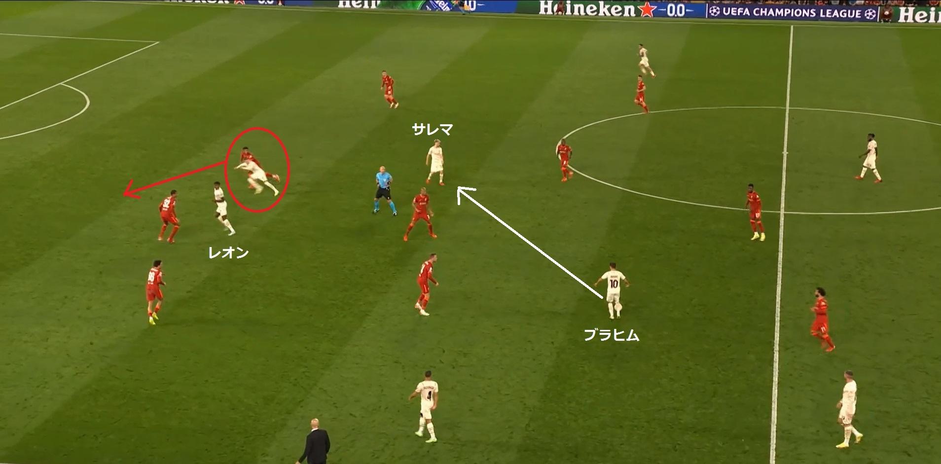 【21-22シーズン】リバプール対ミラン_戦術分析14