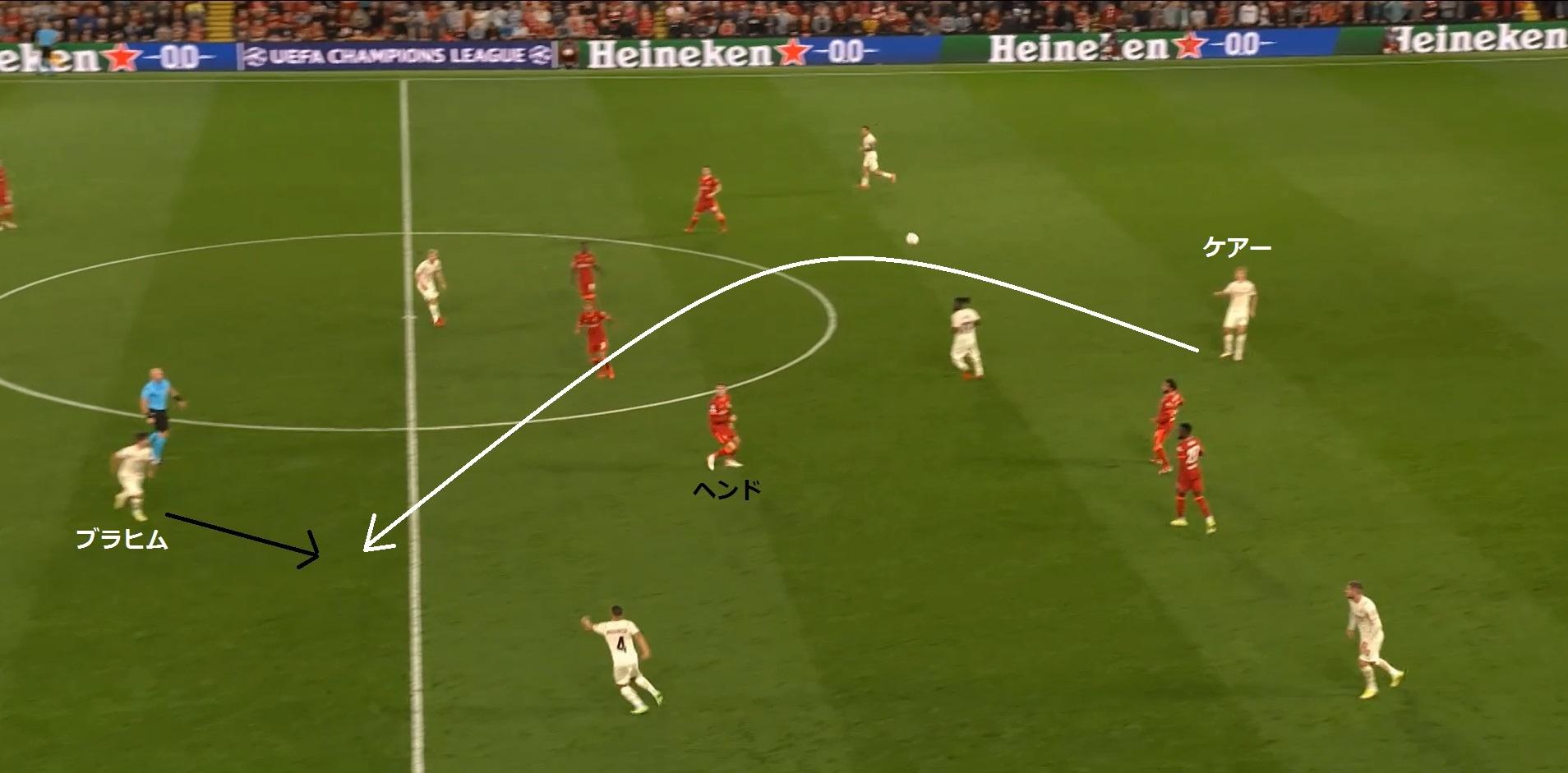 【21-22シーズン】リバプール対ミラン_戦術分析13