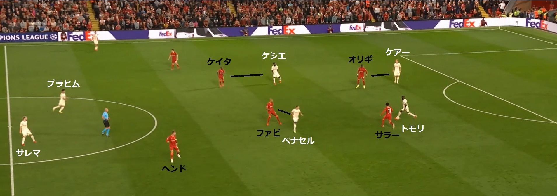 【21-22シーズン】リバプール対ミラン_戦術分析11