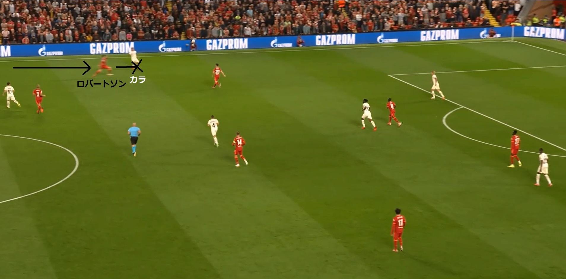 【21-22シーズン】リバプール対ミラン_戦術分析10