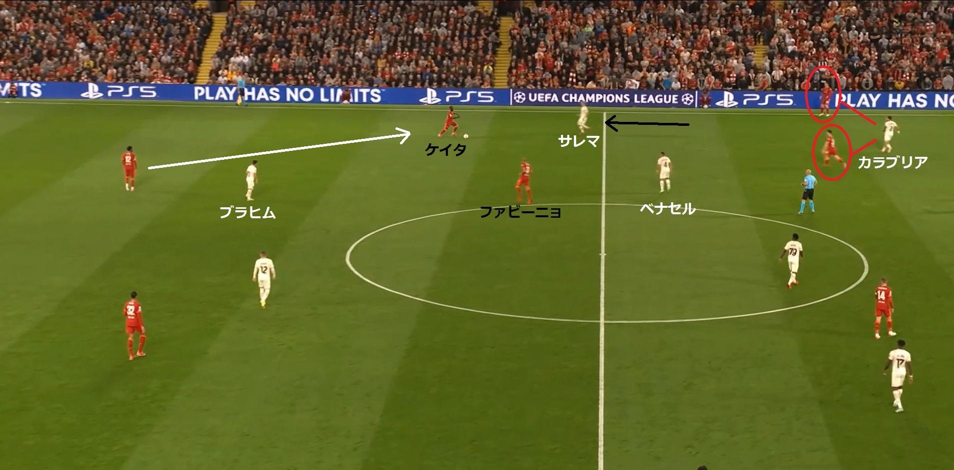 【21-22シーズン】リバプール対ミラン_戦術分析6