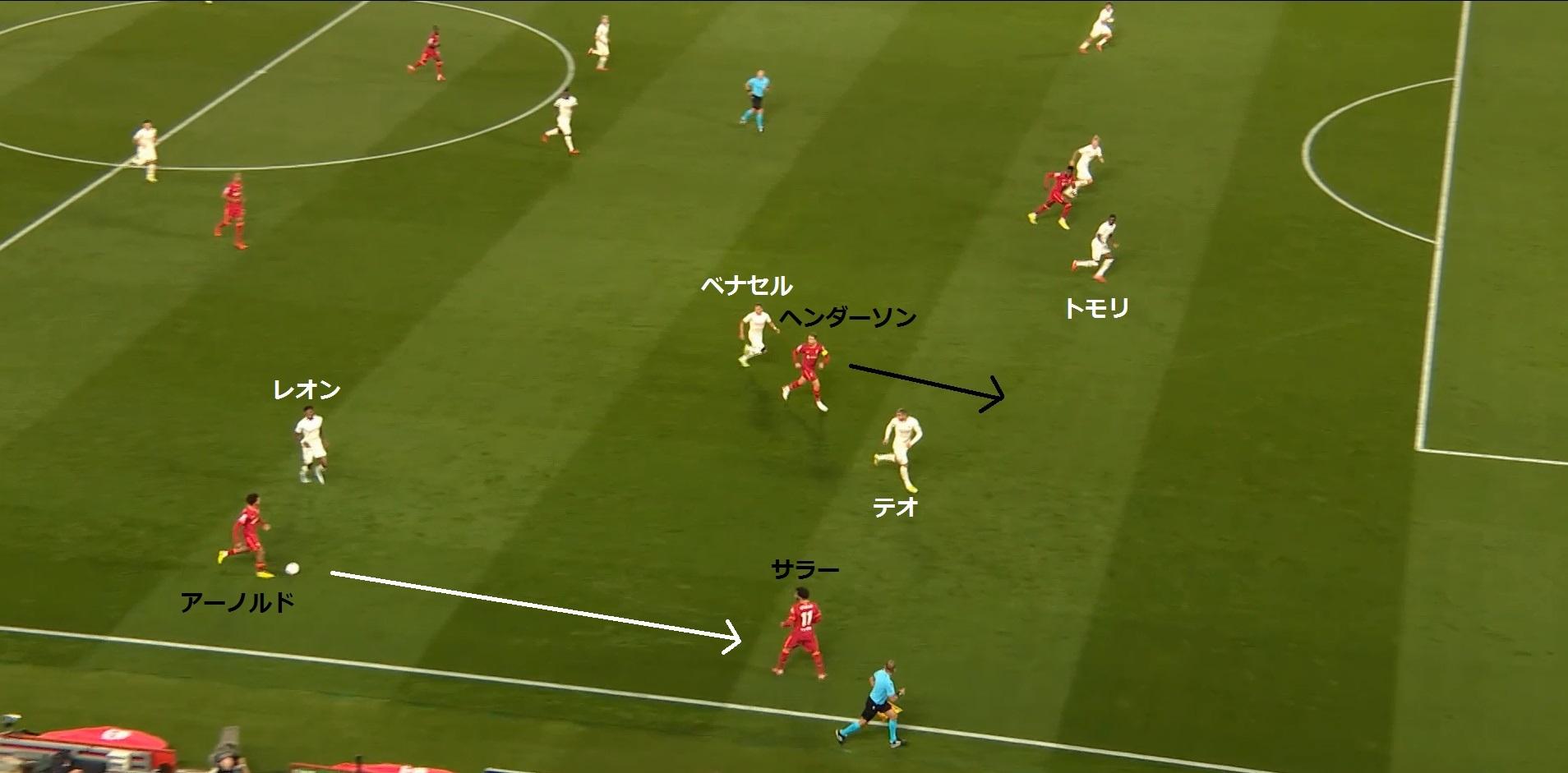 【21-22シーズン】リバプール対ミラン_戦術分析3