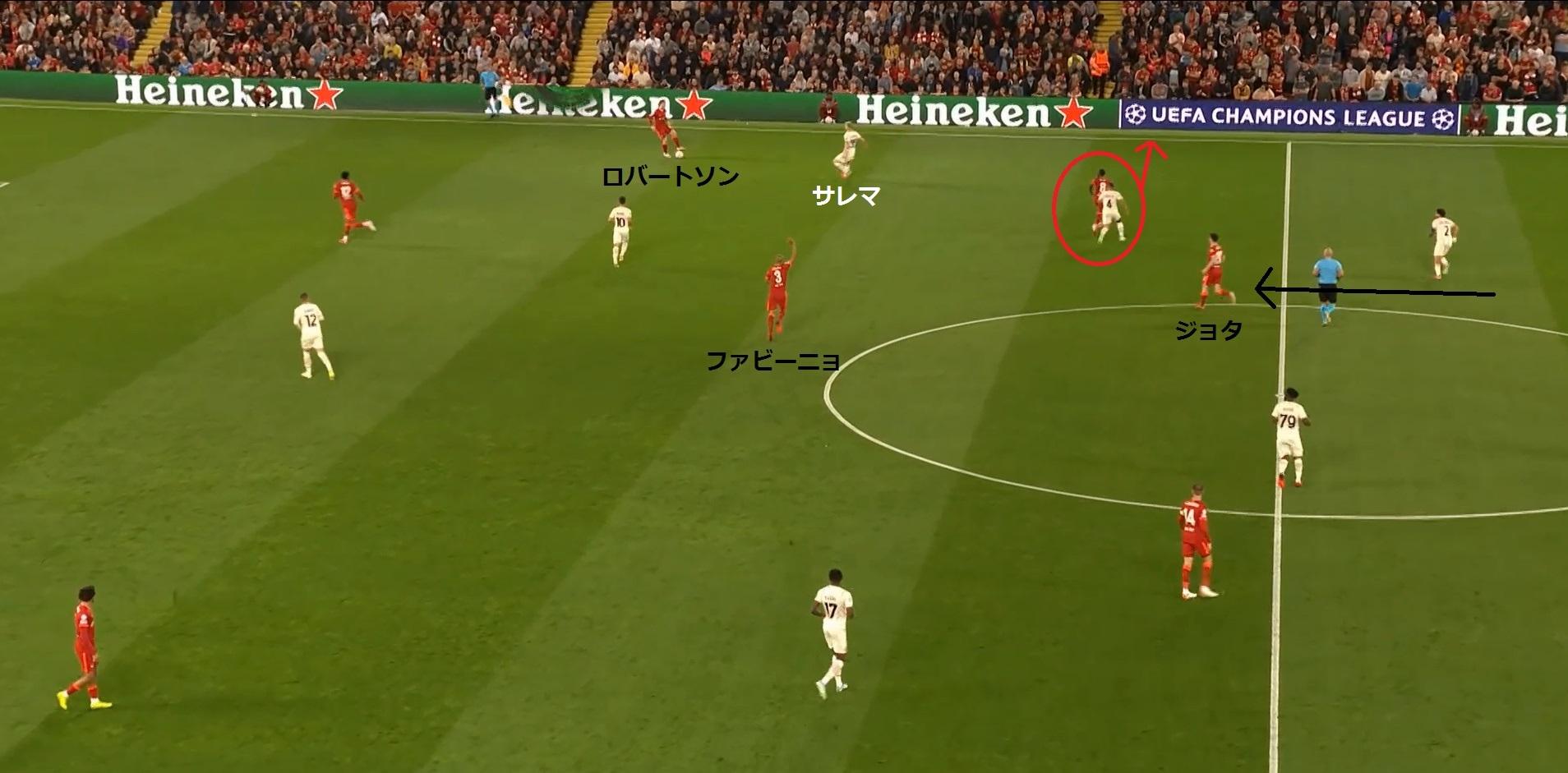 【21-22シーズン】リバプール対ミラン_戦術分析1