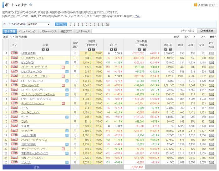 日本株一覧202106_R