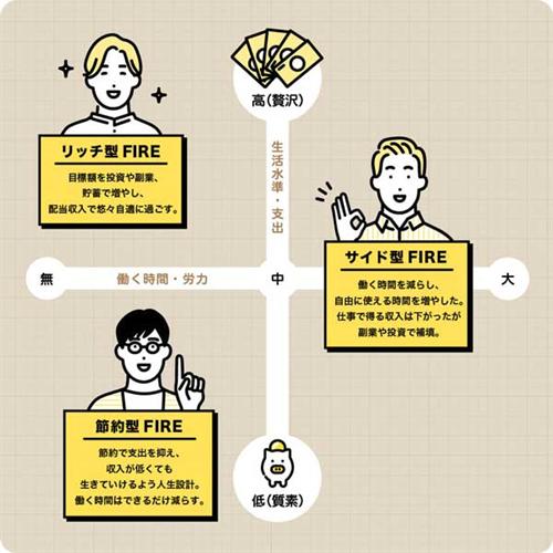 トウシル版・FIRE_R