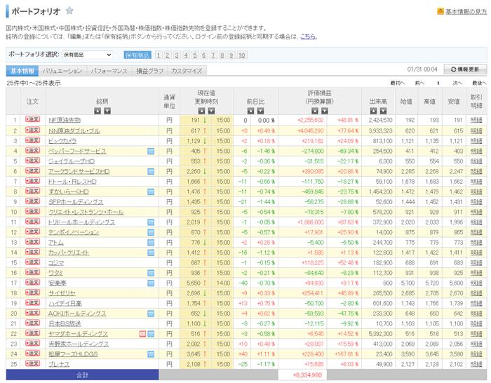 日本株一覧202107_R