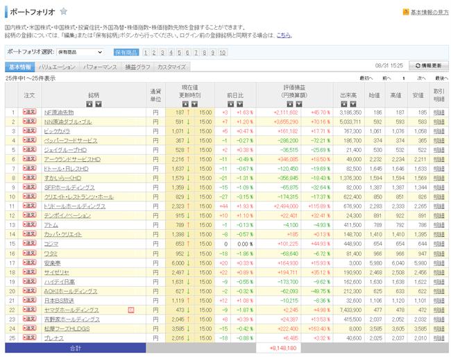 日本株一覧202108_R