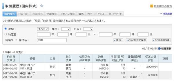 国内株式_中国ベア取引20210915_R