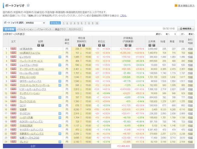 日本株一覧202109_R