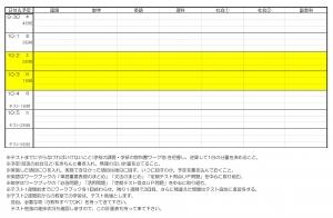 テスト勉強計画表2