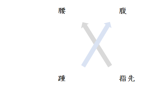 20210619SS00004.png
