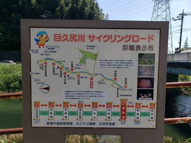 目久尻川サイクリングロードの看板