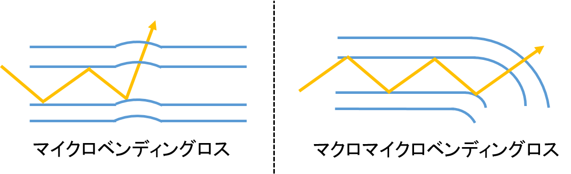 micro_macro_loss.png