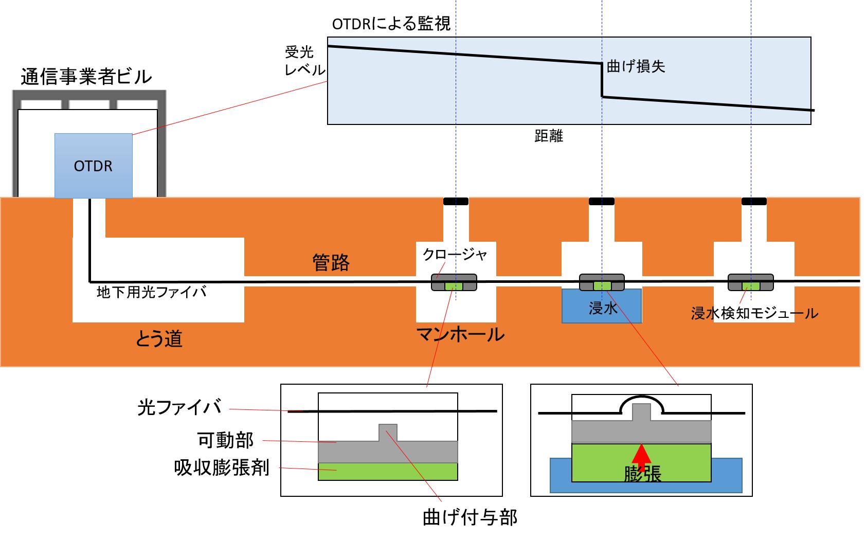 sinsui_module.png