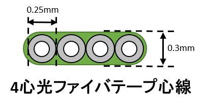 tape_fiber.png