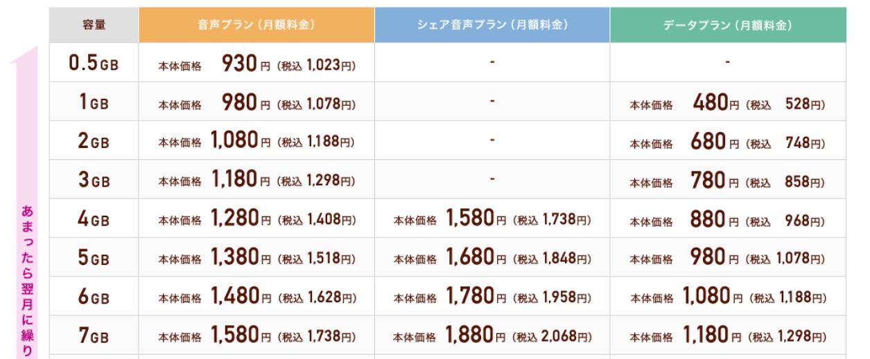 030912イオンモバイル2