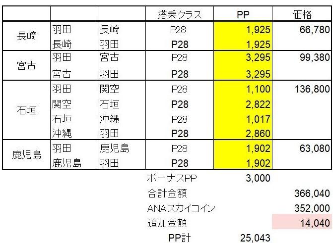 2021修行日程 (2).JPG