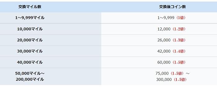 SKYコイン交換率(一般).jpg