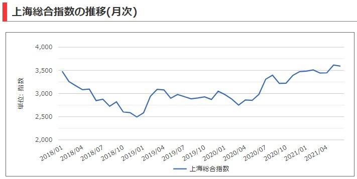 20210712_CHINA.jpg