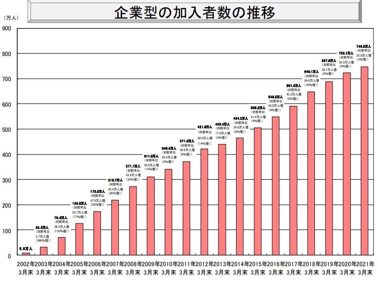 20210913kigyougata.jpg